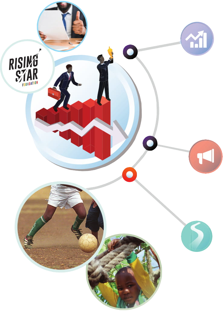 Rising Star Foundation's Projects